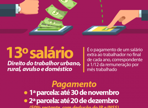 13º salário: tudo que você precisa saber
